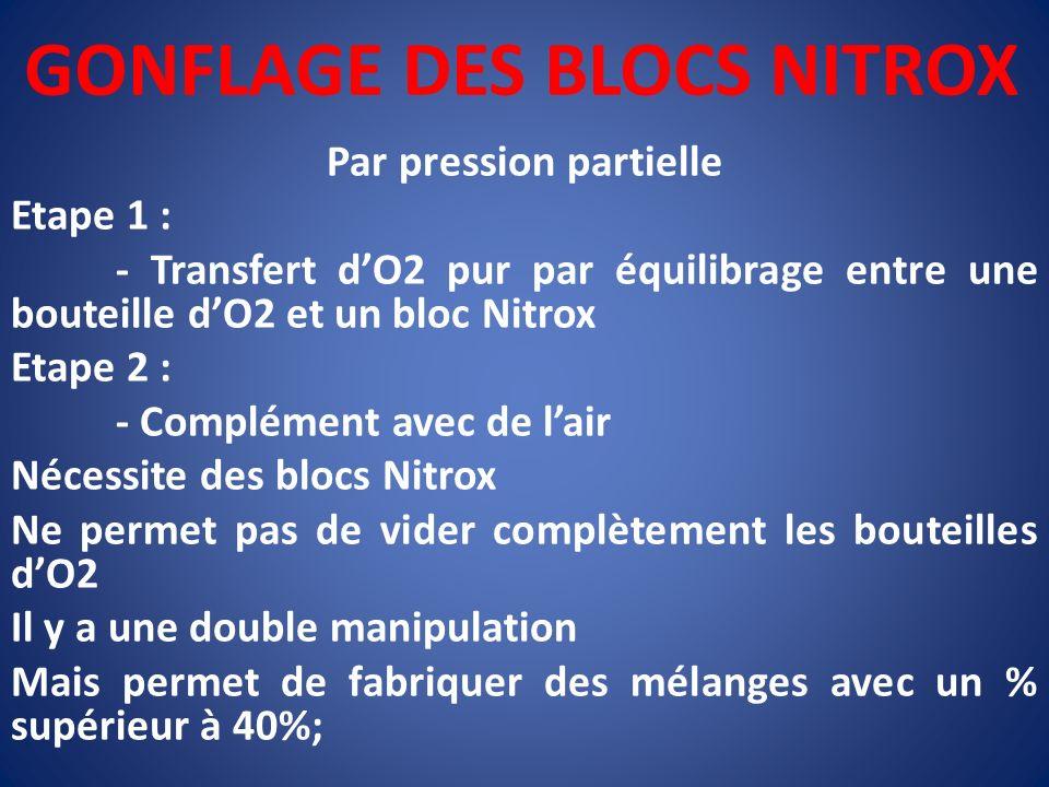 GONFLAGE DES BLOCS NITROX Par pression partielle Etape 1 : - Transfert dO2 pur par équilibrage entre une bouteille dO2 et un bloc Nitrox Etape 2 : - C