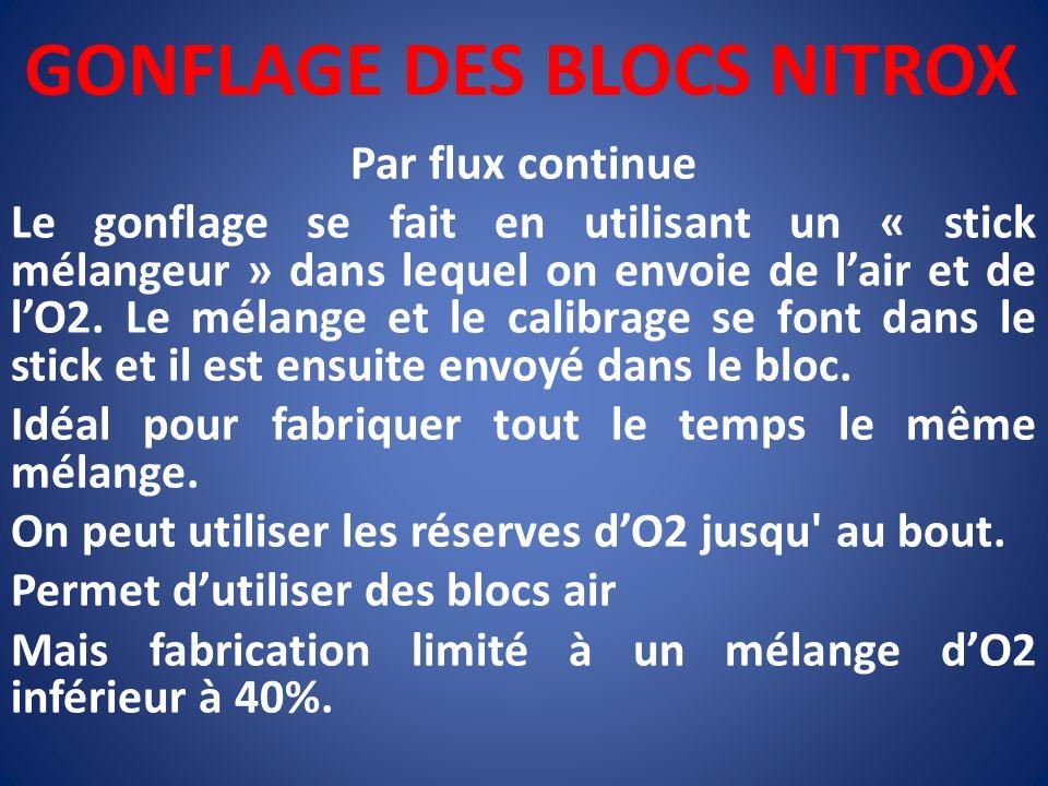 GONFLAGE DES BLOCS NITROX Par flux continue Le gonflage se fait en utilisant un « stick mélangeur » dans lequel on envoie de lair et de lO2. Le mélang
