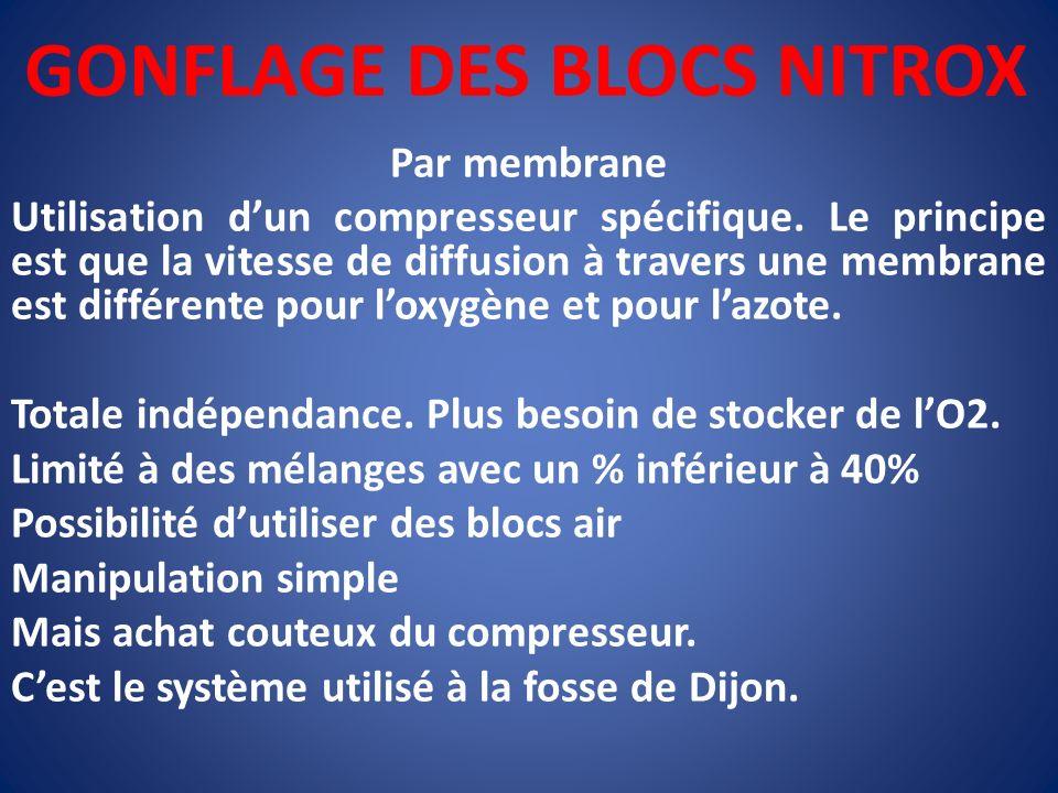 GONFLAGE DES BLOCS NITROX Par membrane Utilisation dun compresseur spécifique. Le principe est que la vitesse de diffusion à travers une membrane est