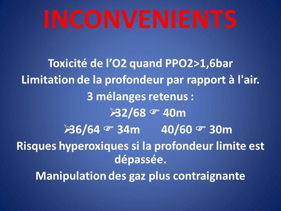 INCONVENIENTS Toxicité de lO2 quand PPO2>1,6bar Limitation de la profondeur par rapport à l'air. 3 mélanges retenus : 32/68 40m 36/64 34m40/60 30m Ris