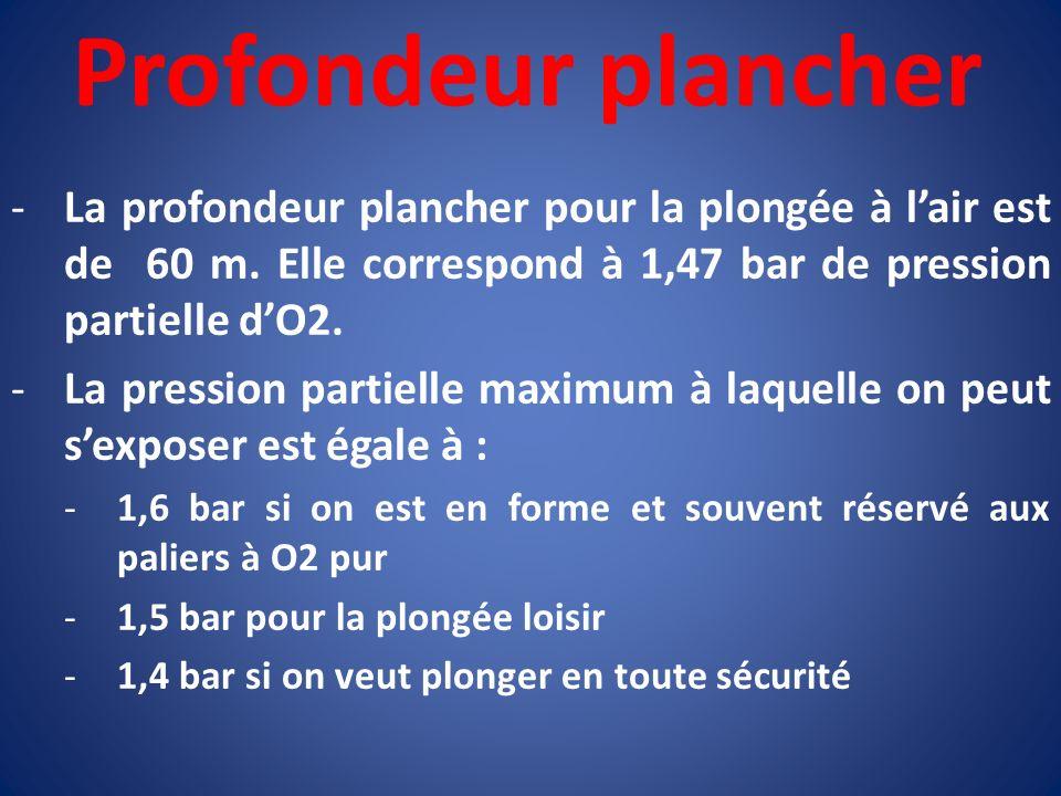 Profondeur plancher -La profondeur plancher pour la plongée à lair est de 60 m. Elle correspond à 1,47 bar de pression partielle dO2. -La pression par
