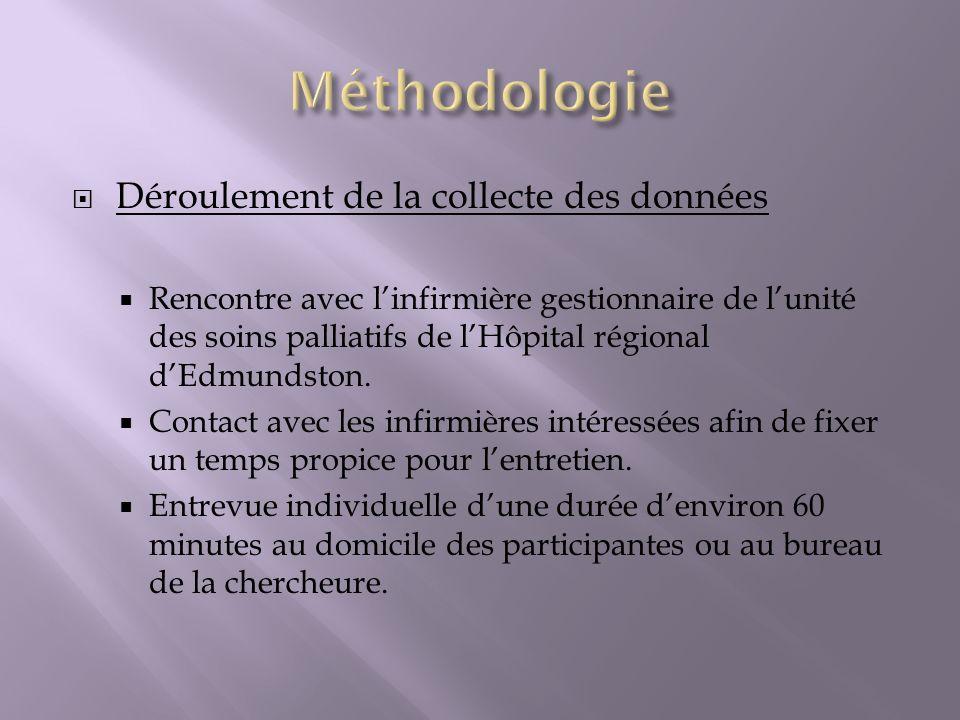 Déroulement de la collecte des données Rencontre avec linfirmière gestionnaire de lunité des soins palliatifs de lHôpital régional dEdmundston. Contac