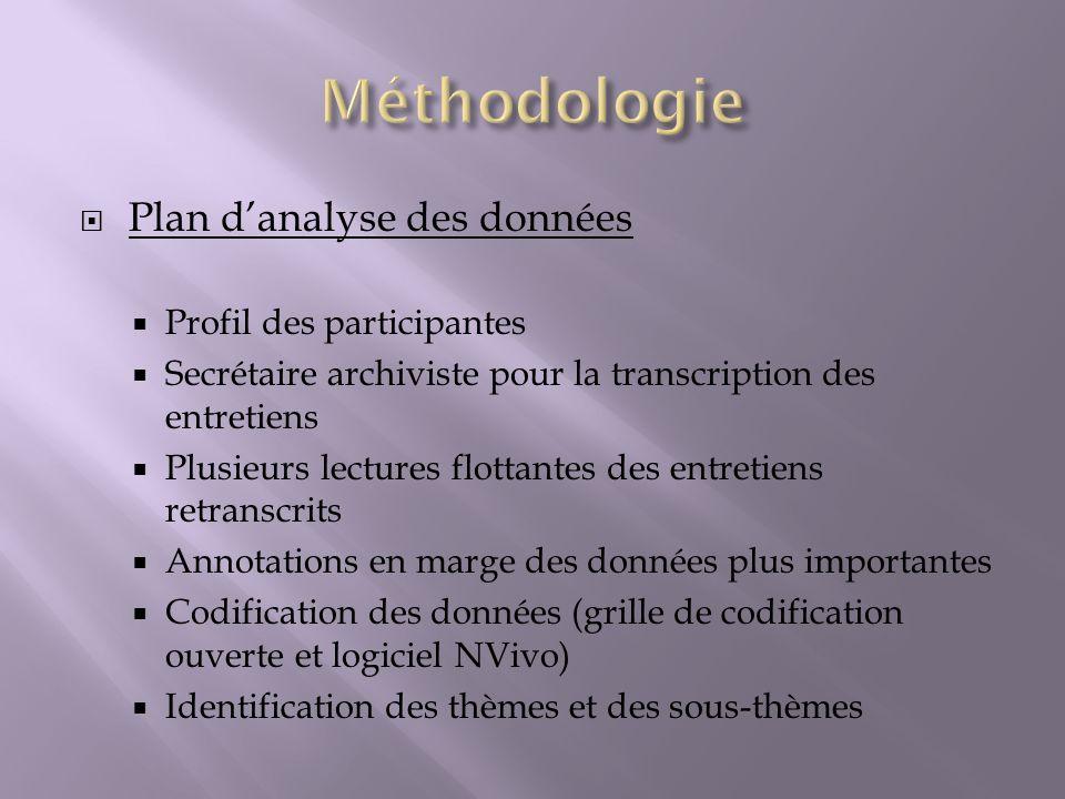 Plan danalyse des données Profil des participantes Secrétaire archiviste pour la transcription des entretiens Plusieurs lectures flottantes des entret