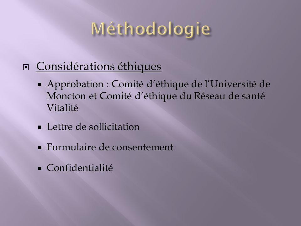 Considérations éthiques Approbation : Comité déthique de lUniversité de Moncton et Comité déthique du Réseau de santé Vitalité Lettre de sollicitation