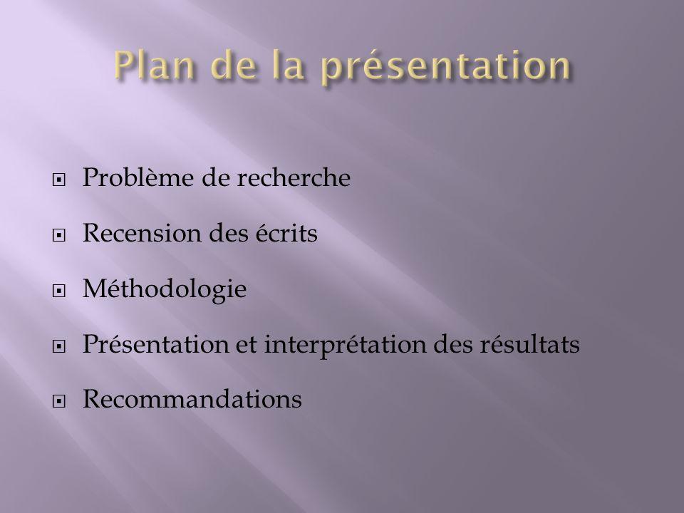 Problème de recherche Recension des écrits Méthodologie Présentation et interprétation des résultats Recommandations