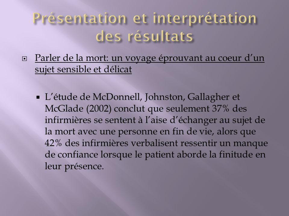 Parler de la mort: un voyage éprouvant au coeur dun sujet sensible et délicat Létude de McDonnell, Johnston, Gallagher et McGlade (2002) conclut que s