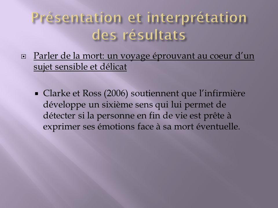 Parler de la mort: un voyage éprouvant au coeur dun sujet sensible et délicat Clarke et Ross (2006) soutiennent que linfirmière développe un sixième s