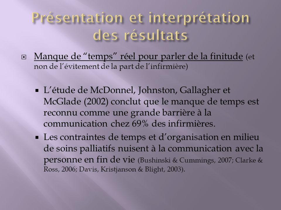 Manque de temps réel pour parler de la finitude (et non de lévitement de la part de linfirmière) Létude de McDonnel, Johnston, Gallagher et McGlade (2