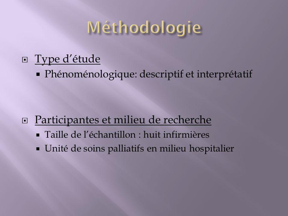 Type détude Phénoménologique: descriptif et interprétatif Participantes et milieu de recherche Taille de léchantillon : huit infirmières Unité de soin