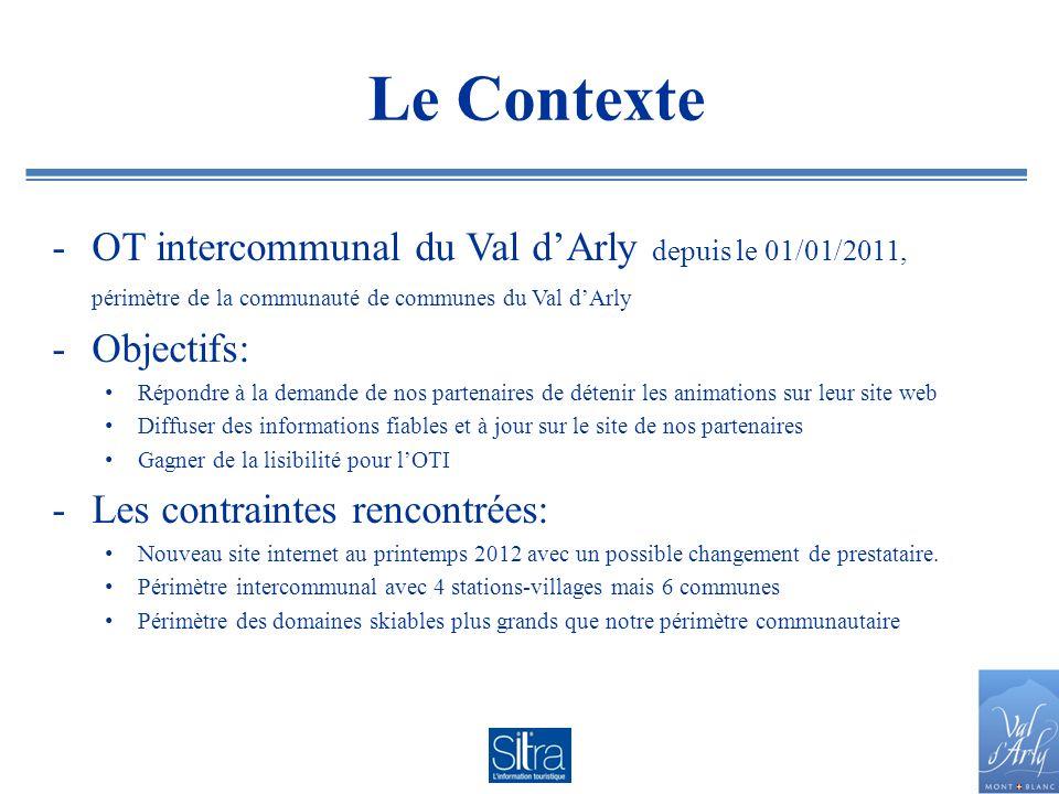 Le Contexte -OT intercommunal du Val dArly depuis le 01/01/2011, périmètre de la communauté de communes du Val dArly -Objectifs: Répondre à la demande