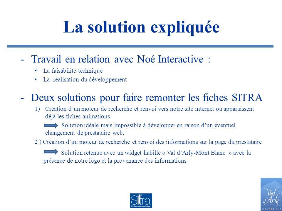 La solution expliquée -Travail en relation avec Noé Interactive : La faisabilité technique La réalisation du développement -Deux solutions pour faire