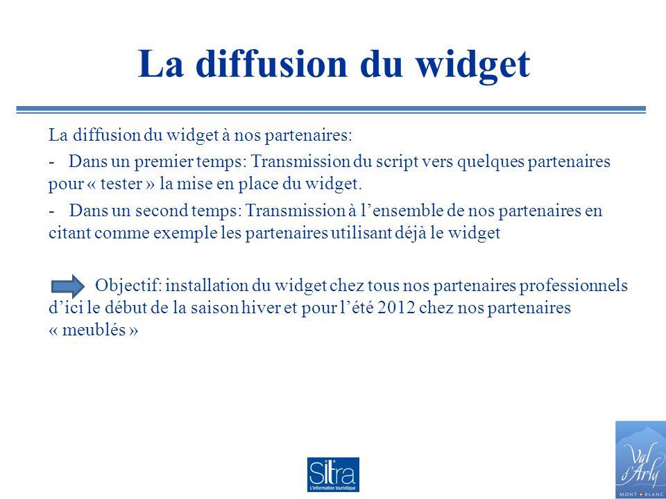 La diffusion du widget La diffusion du widget à nos partenaires: - Dans un premier temps: Transmission du script vers quelques partenaires pour « test