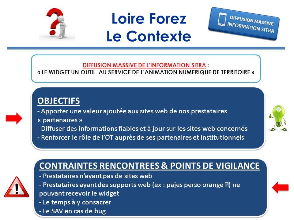 Loire Forez Le Contexte DIFFUSION MASSIVE DE LINFORMATION SITRA : « LE WIDGET UN OUTIL AU SERVICE DE LANIMATION NUMERIQUE DE TERRITOIRE » OBJECTIFS -
