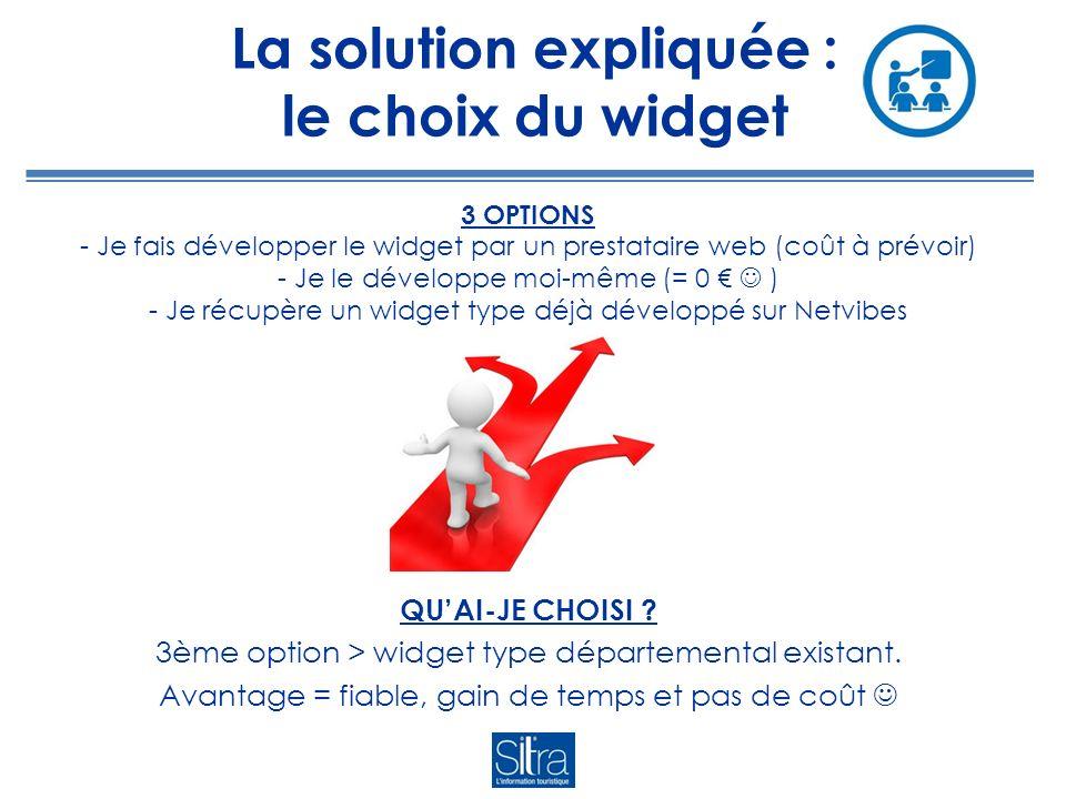 La solution expliquée : le choix du widget QUAI-JE CHOISI ? 3ème option > widget type départemental existant. Avantage = fiable, gain de temps et pas