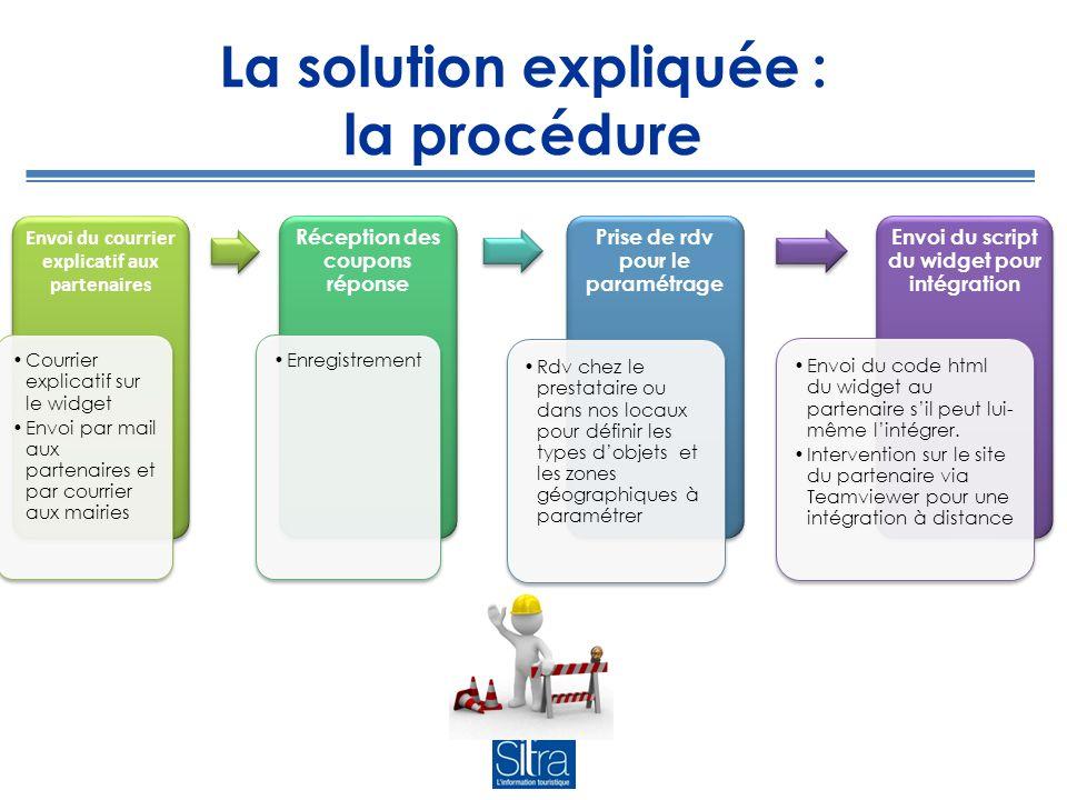 La solution expliquée : la procédure Envoi du courrier explicatif aux partenaires Courrier explicatif sur le widget Envoi par mail aux partenaires et