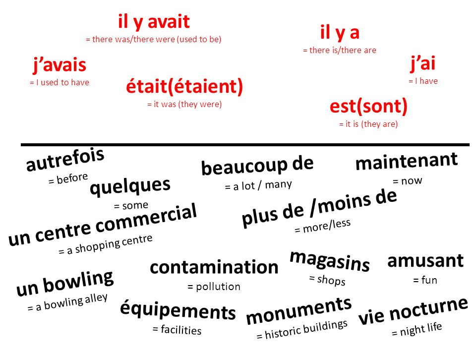 il y avait = there was/there were (used to be) il y a = there is/there are était(étaient) = it was (they were) est(sont) = it is (they are) javais = I