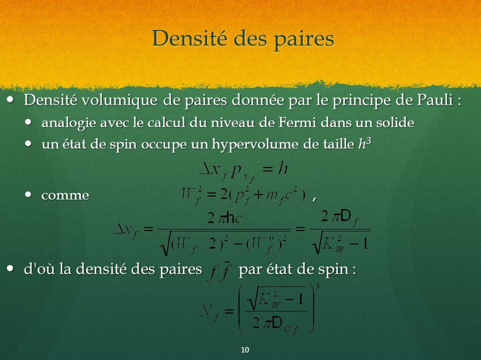 Densité volumique de paires donnée par le principe de Pauli : Densité volumique de paires donnée par le principe de Pauli : analogie avec le calcul du