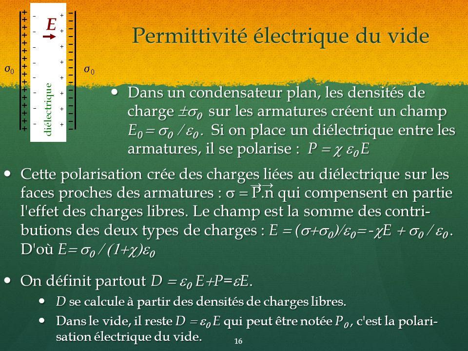 Permittivité électrique du vide 16 Cette polarisation crée des charges liées au diélectrique sur les faces proches des armatures : P.n qui compensent