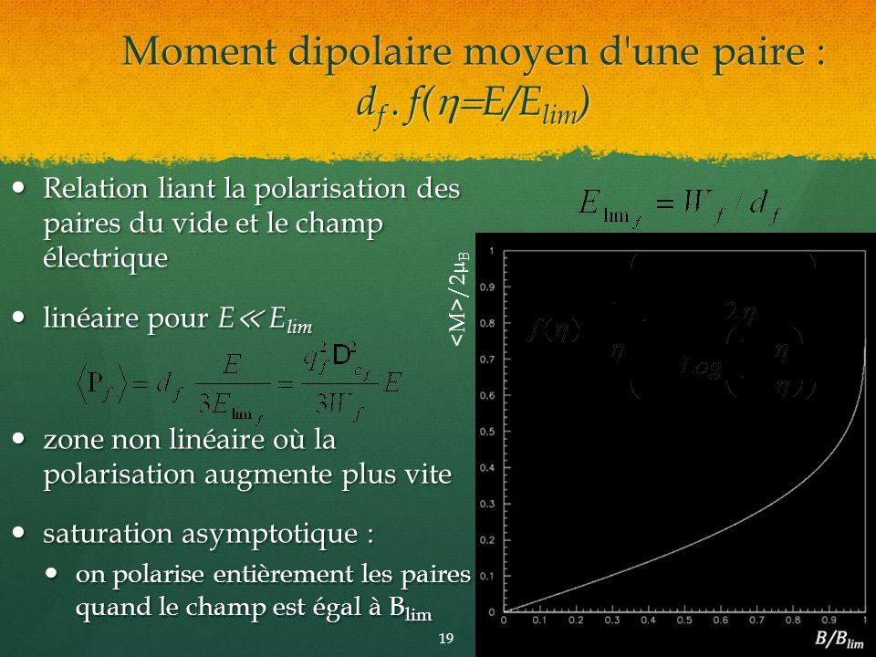 Relation liant la polarisation des paires du vide et le champ électrique Relation liant la polarisation des paires du vide et le champ électrique liné