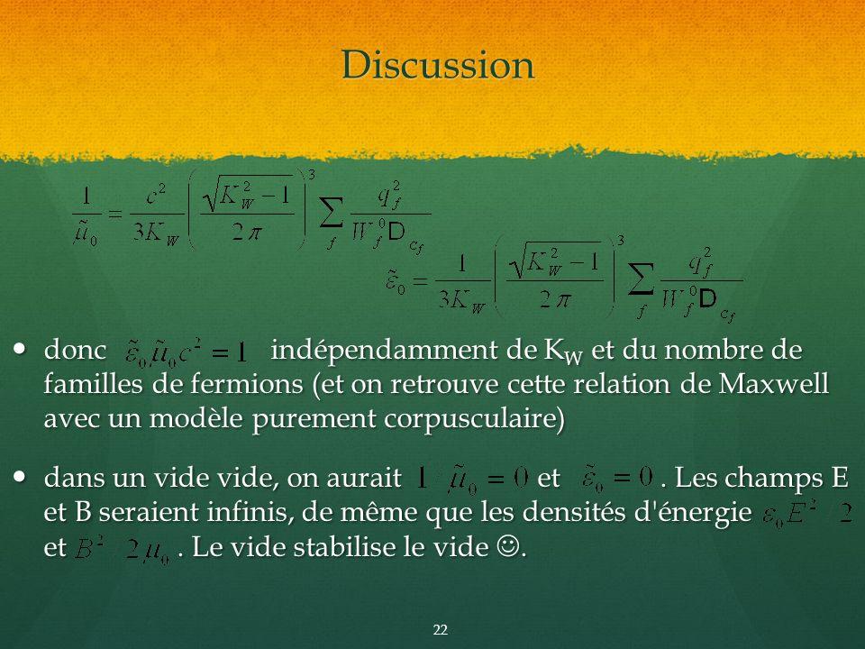 donc indépendamment de K W et du nombre de familles de fermions (et on retrouve cette relation de Maxwell avec un modèle purement corpusculaire) donc