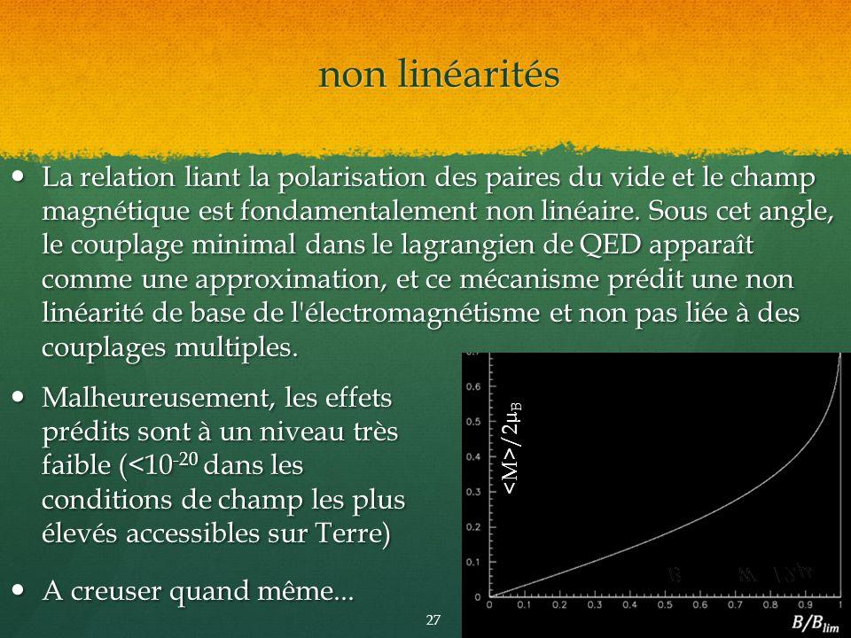 La relation liant la polarisation des paires du vide et le champ magnétique est fondamentalement non linéaire. Sous cet angle, le couplage minimal dan