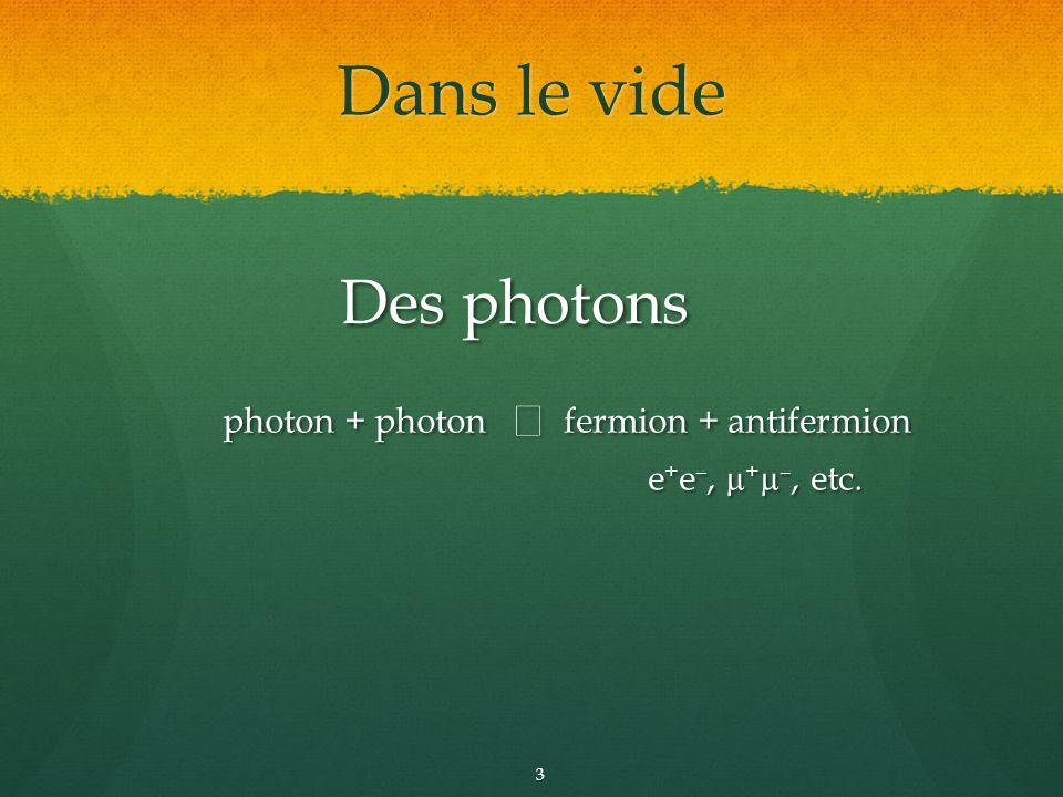 Dans le vide photon + photon fermion + antifermion 3 e + e –, µ + µ –, etc. Des photons