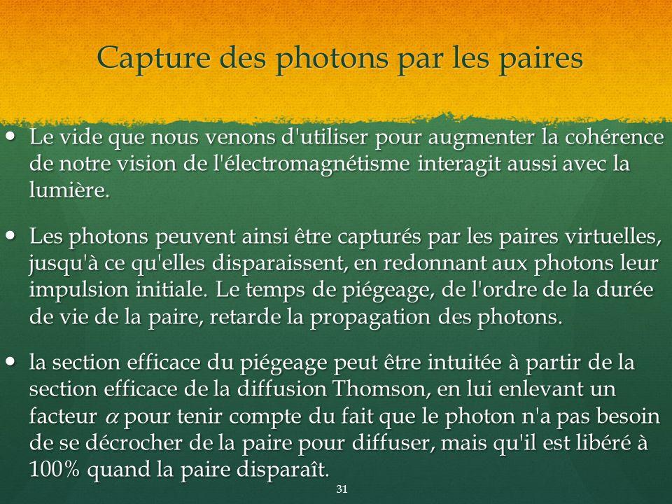 Le vide que nous venons d'utiliser pour augmenter la cohérence de notre vision de l'électromagnétisme interagit aussi avec la lumière. Le vide que nou