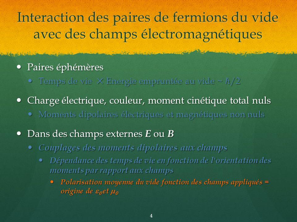 Interaction des paires de fermions du vide avec des champs électromagnétiques Paires éphémères Paires éphémères Temps de vie Energie empruntée au vide