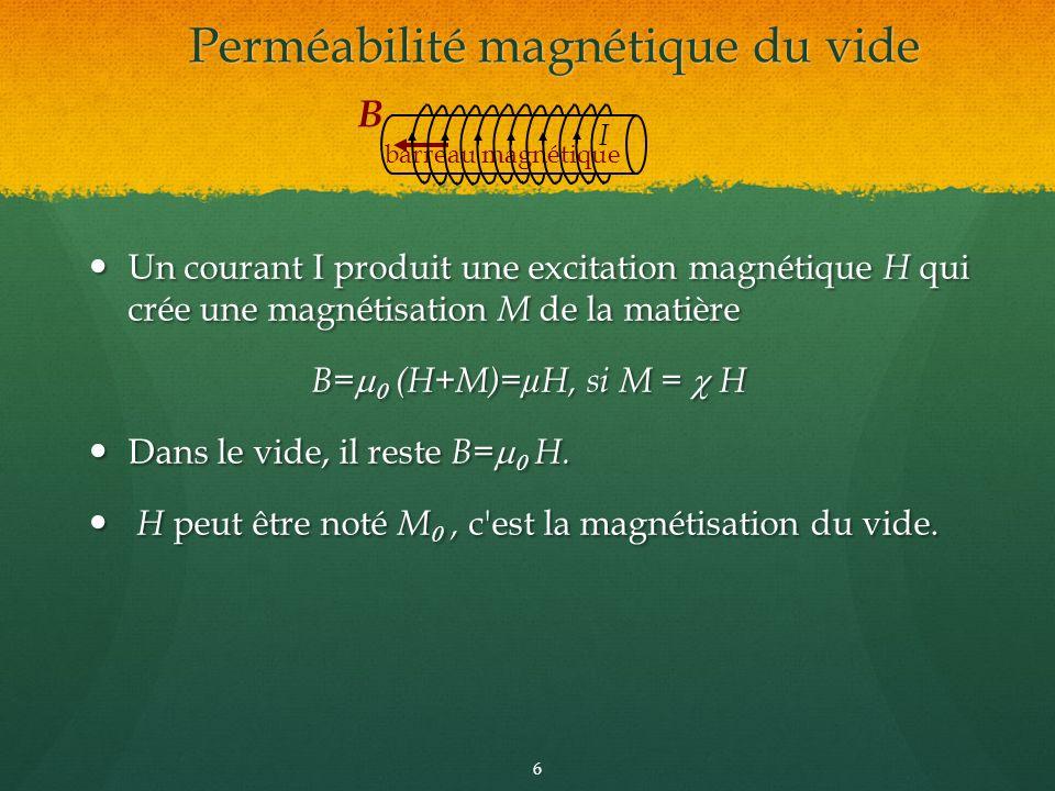 Perméabilité magnétique du vide 6 Un courant I produit une excitation magnétique H qui crée une magnétisation M de la matière Un courant I produit une