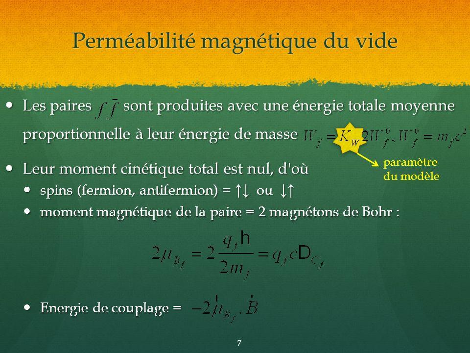 Les paires sont produites avec une énergie totale moyenne proportionnelle à leur énergie de masse Les paires sont produites avec une énergie totale mo