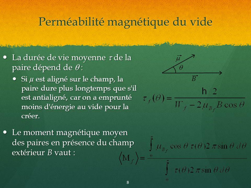 La durée de vie moyenne de la paire dépend de La durée de vie moyenne de la paire dépend de Si µ est aligné sur le champ, la paire dure plus longtemps