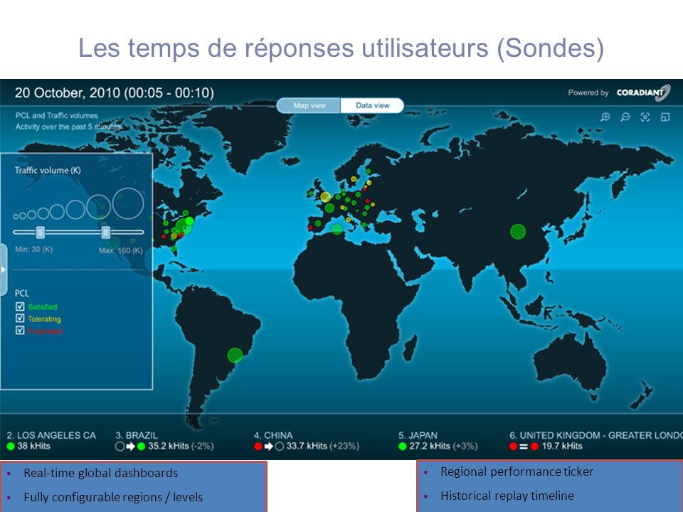 Les temps de réponses utilisateurs (Sondes) Regional performance ticker Historical replay timeline Real-time global dashboards Fully configurable regi