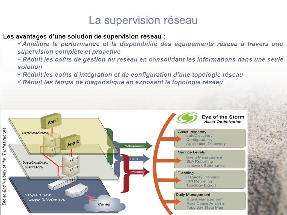 La supervision réseau (suite) Les fonctionnalités principales : Découverte automatique Inventaire Etat temps réel des composants Suivi des performances Alarmes sur activités inattendues KPI et tableaux de bords