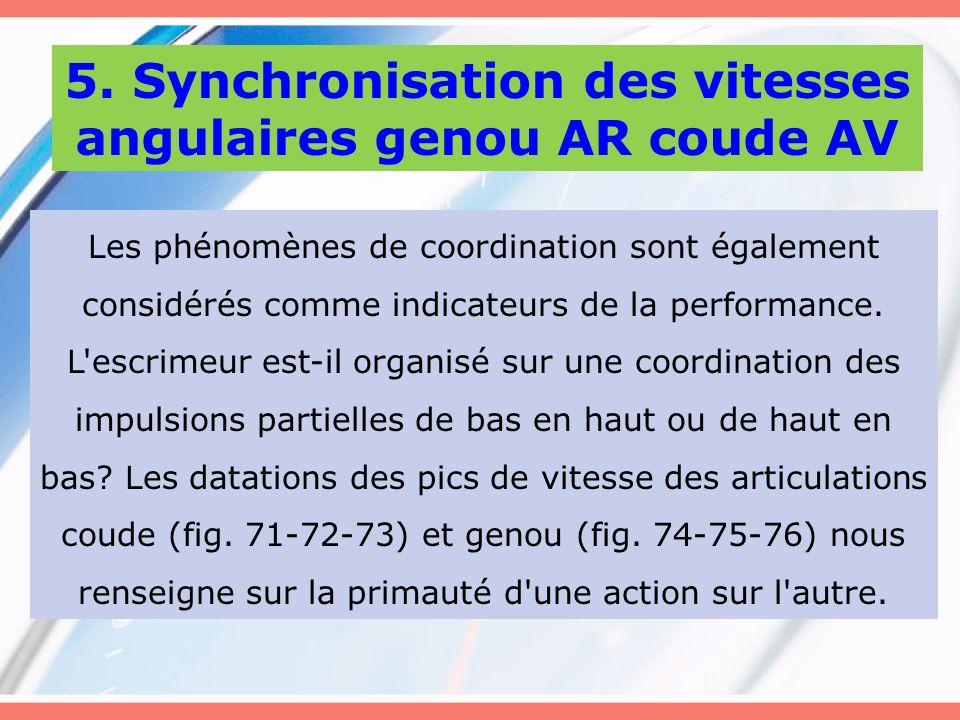 5. Synchronisation des vitesses angulaires genou AR coude AV Les phénomènes de coordination sont également considérés comme indicateurs de la performa