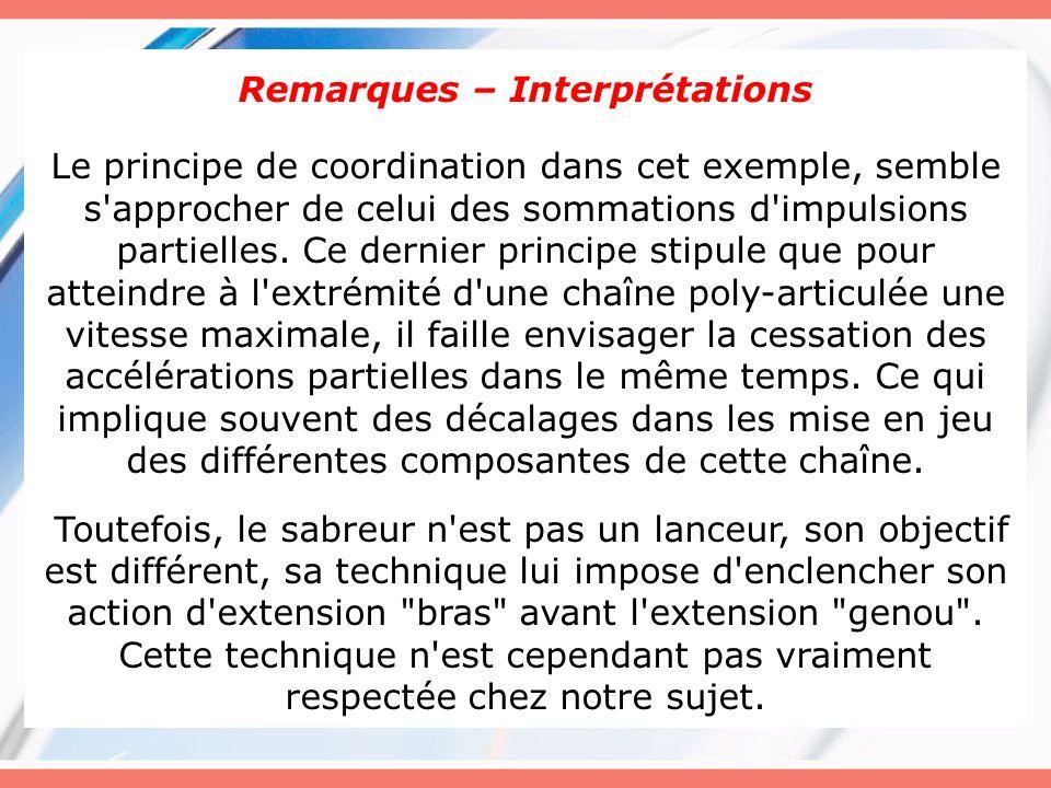 Remarques – Interprétations Le principe de coordination dans cet exemple, semble s'approcher de celui des sommations d'impulsions partielles. Ce derni