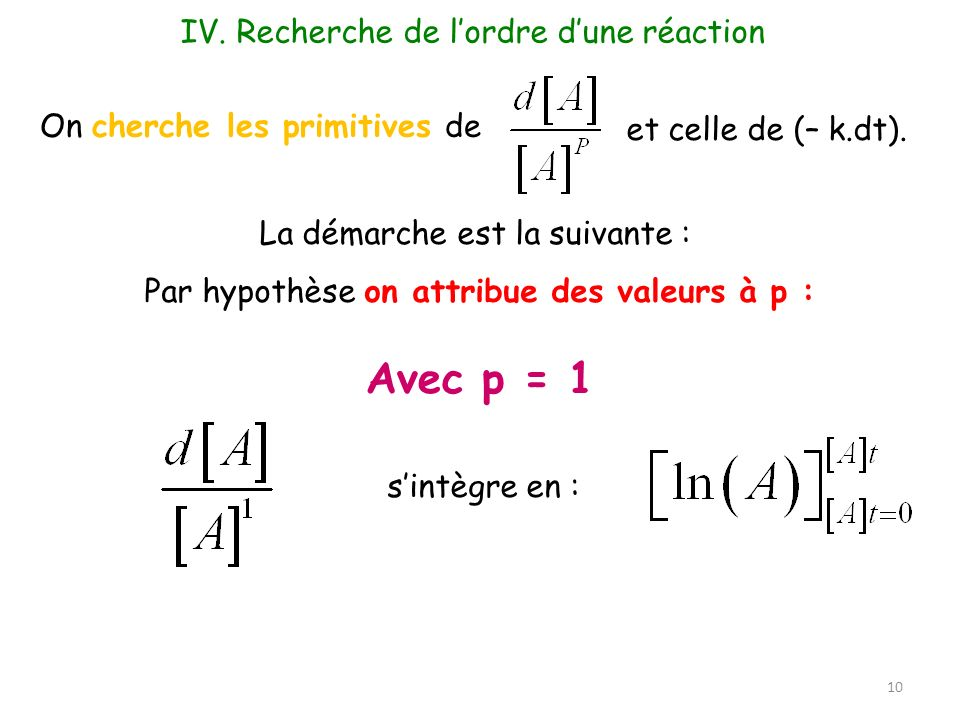 On cherche les primitives de La démarche est la suivante : Par hypothèse on attribue des valeurs à p : 10 IV. Recherche de lordre dune réaction et cel