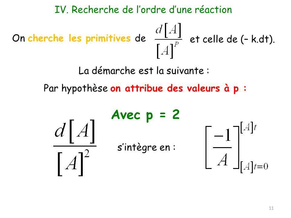 On cherche les primitives de La démarche est la suivante : Par hypothèse on attribue des valeurs à p : 11 IV. Recherche de lordre dune réaction et cel