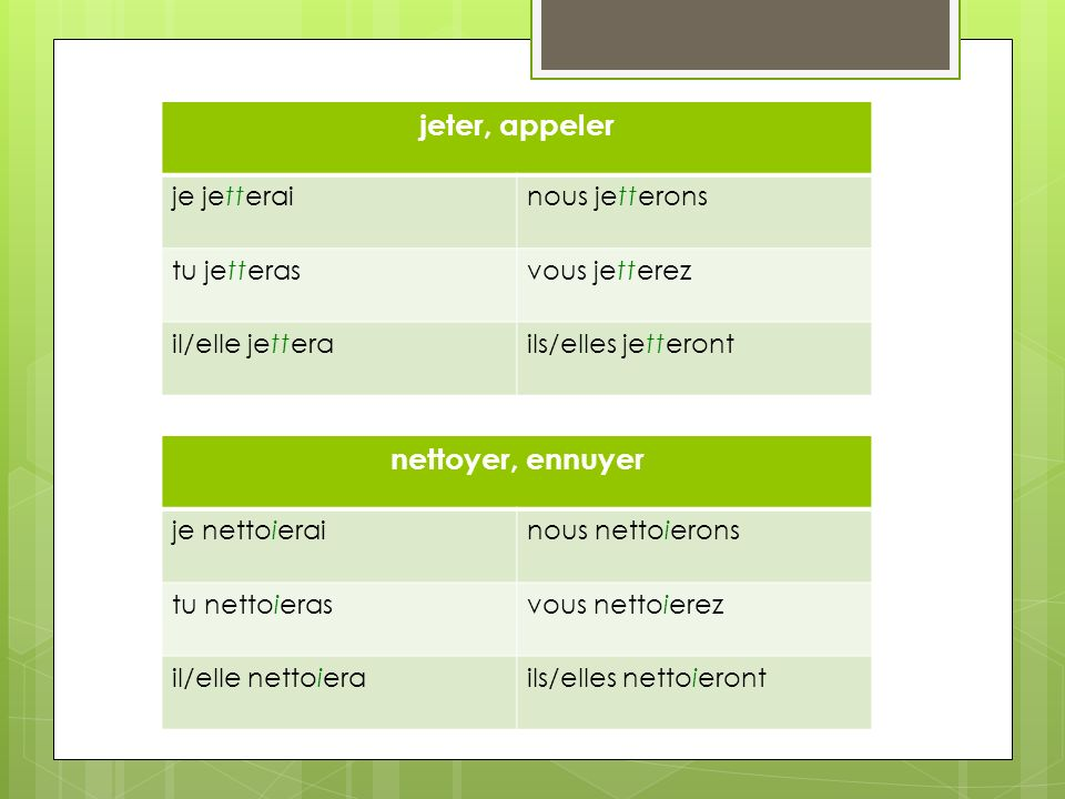 jeter, appeler je jetterainous jetterons tu jetterasvous jetterez il/elle jetterails/elles jetteront nettoyer, ennuyer je nettoierainous nettoierons t