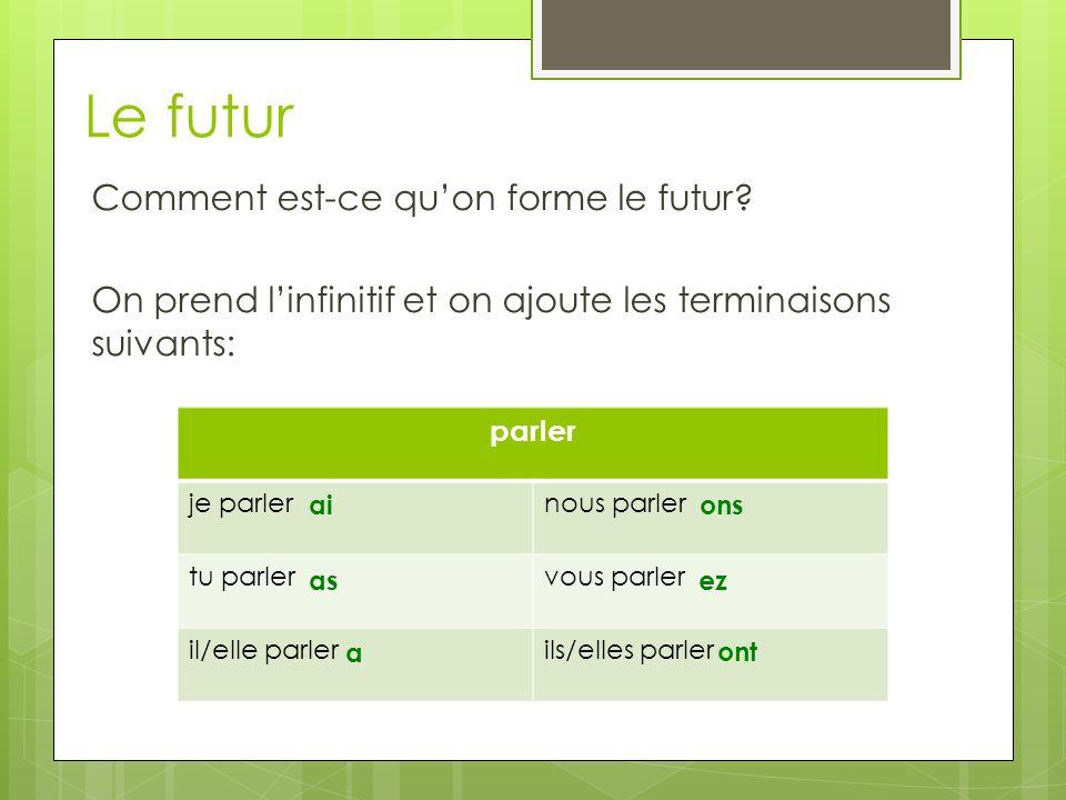 Le futur Comment est-ce quon forme le futur? On prend linfinitif et on ajoute les terminaisons suivants: parler je parlernous parler tu parlervous par