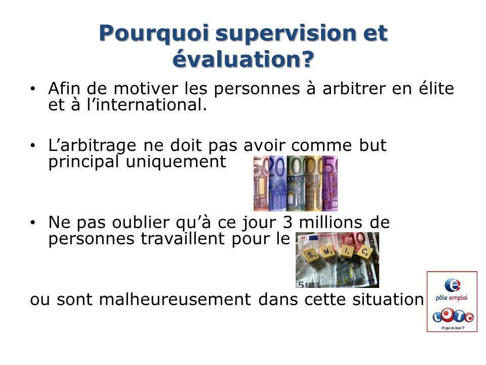 Pourquoi supervision et évaluation? Afin de motiver les personnes à arbitrer en élite et à linternational. Larbitrage ne doit pas avoir comme but prin