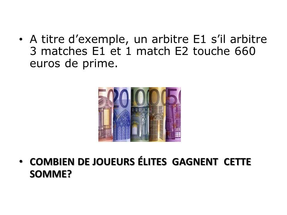 A titre dexemple, un arbitre E1 sil arbitre 3 matches E1 et 1 match E2 touche 660 euros de prime. COMBIEN DE JOUEURS ÉLITES GAGNENT CETTE SOMME? COMBI
