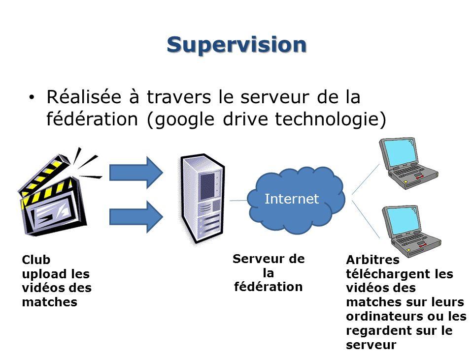 Supervision Réalisée à travers le serveur de la fédération (google drive technologie) Serveur de la fédération Club upload les vidéos des matches Inte