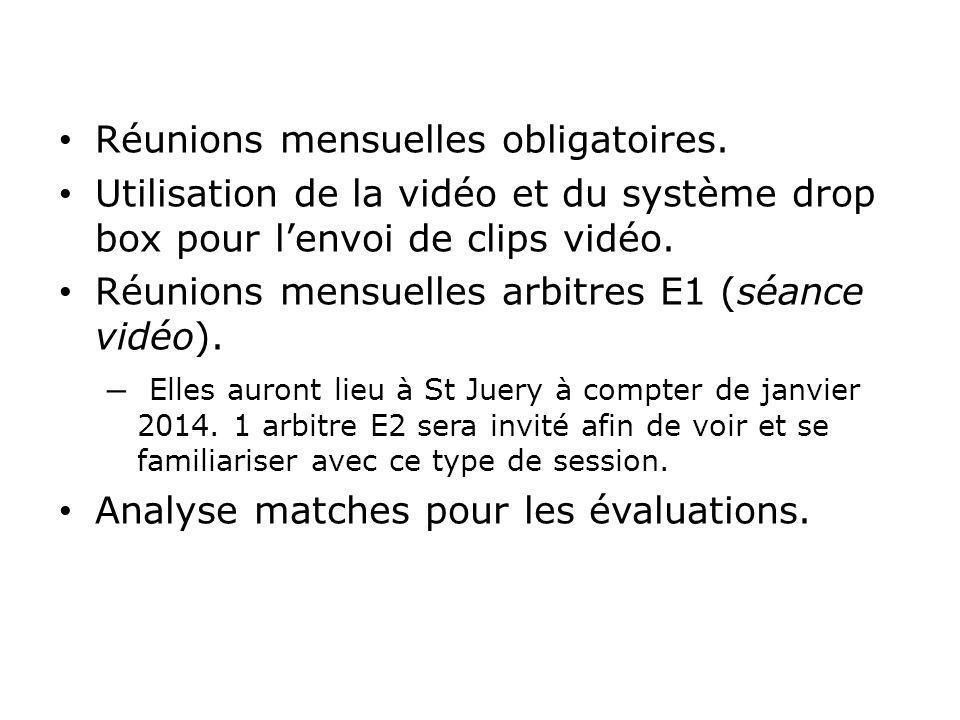 Réunions mensuelles obligatoires. Utilisation de la vidéo et du système drop box pour lenvoi de clips vidéo. Réunions mensuelles arbitres E1 (séance v