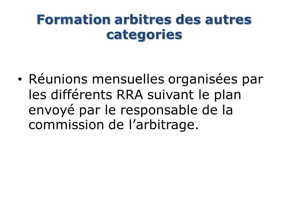 Formation arbitres des autres categories Réunions mensuelles organisées par les différents RRA suivant le plan envoyé par le responsable de la commiss