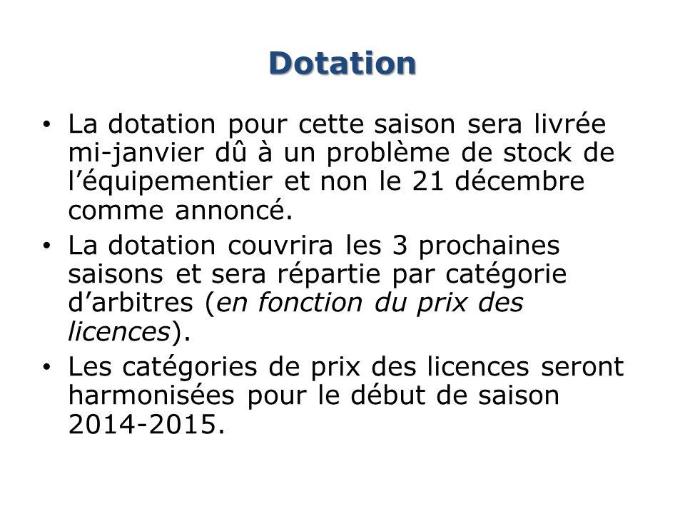 Dotation La dotation pour cette saison sera livrée mi-janvier dû à un problème de stock de léquipementier et non le 21 décembre comme annoncé. La dota