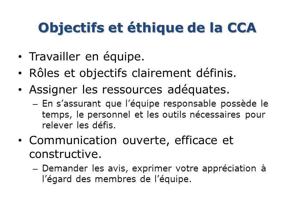 Objectifs et éthique de la CCA Travailler en équipe. Rôles et objectifs clairement définis. Assigner les ressources adéquates. – En sassurant que léqu