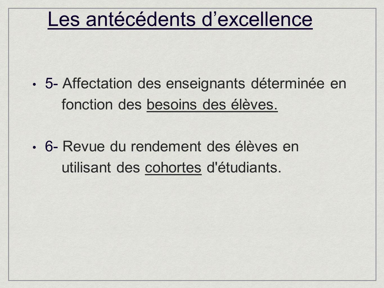 Les antécédents dexcellence 5- Affectation des enseignants déterminée en fonction des besoins des élèves.