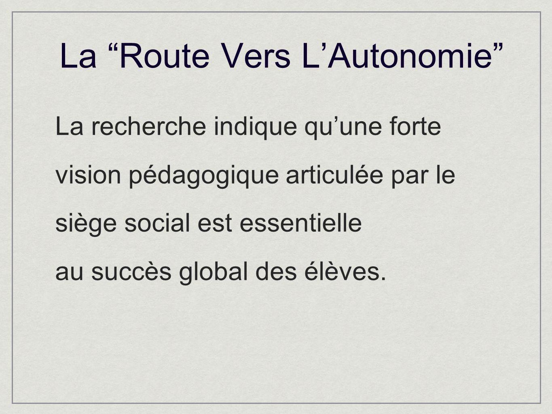 La Route Vers LAutonomie La recherche indique quune forte vision pédagogique articulée par le siège social est essentielle au succès global des élèves.