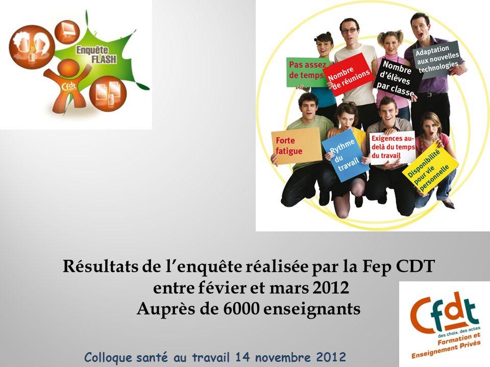 Résultats de lenquête réalisée par la Fep CDT entre févier et mars 2012 Auprès de 6000 enseignants Colloque santé au travail 14 novembre 2012