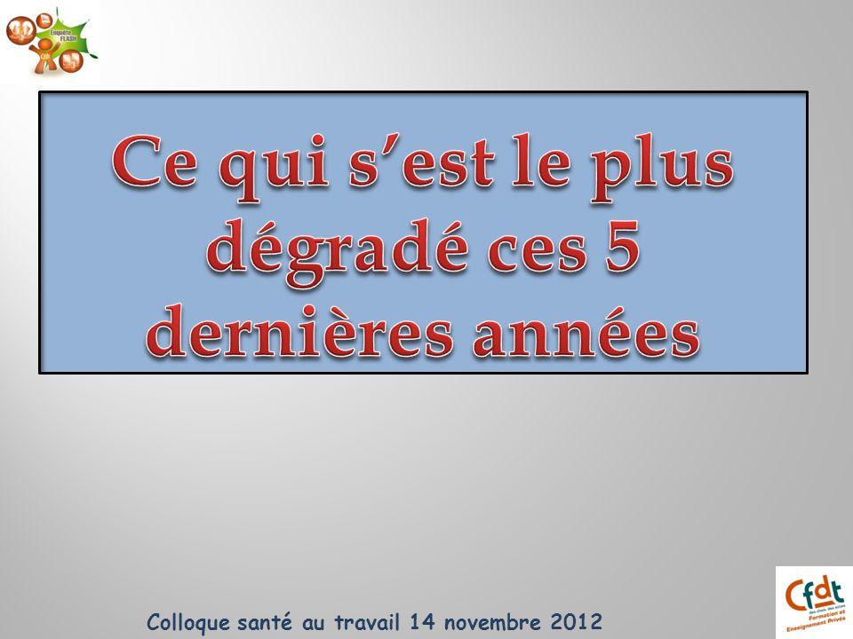 Colloque santé au travail 14 novembre 2012
